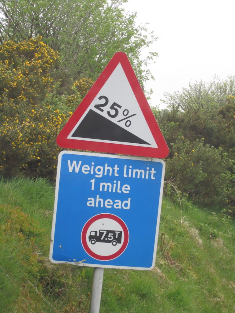 25 percent hill
