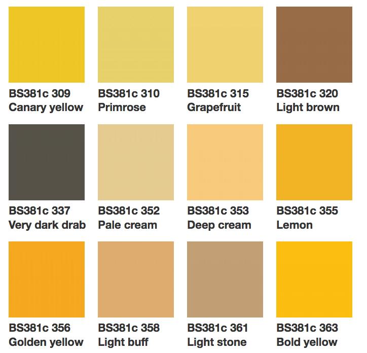 Paint Colour Chart – Beyond The Van